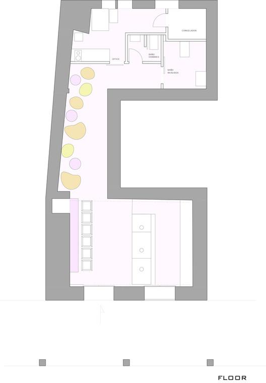 Ideo_arquitectura